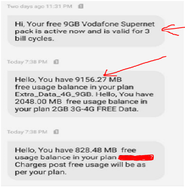 Vodafone 9GB Offer activation SMS